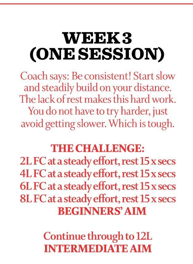 get speedo fit week 3